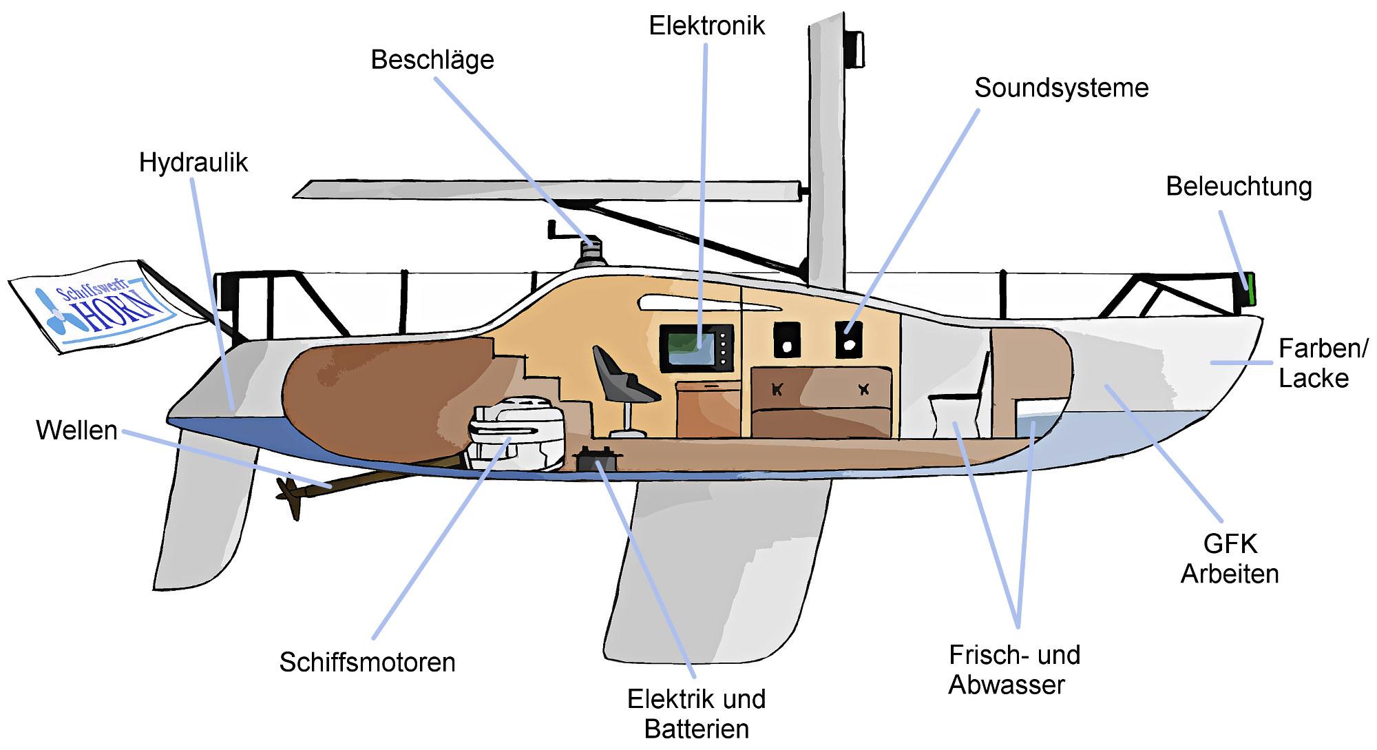 yacht_schrift